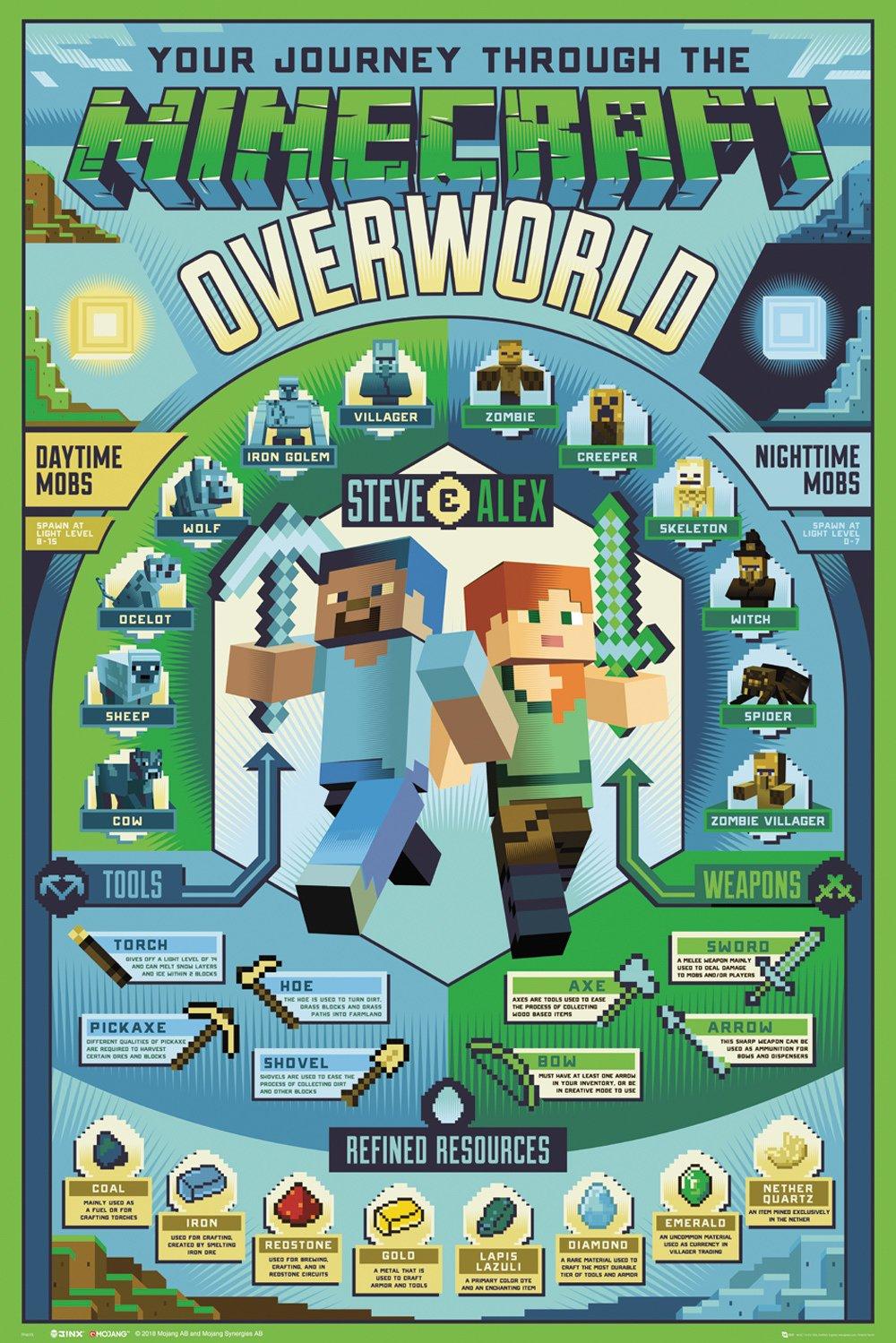 Minecraft Underground Maxi Poster