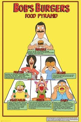 FP4355-BOBS-BURGERS-food-pyramid.jpg