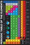 GN0861-PERIODIC-TABLE-elements.jpg